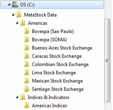 Metastock Metastock Symbol Utilities
